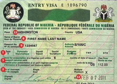 Visum Nigeria